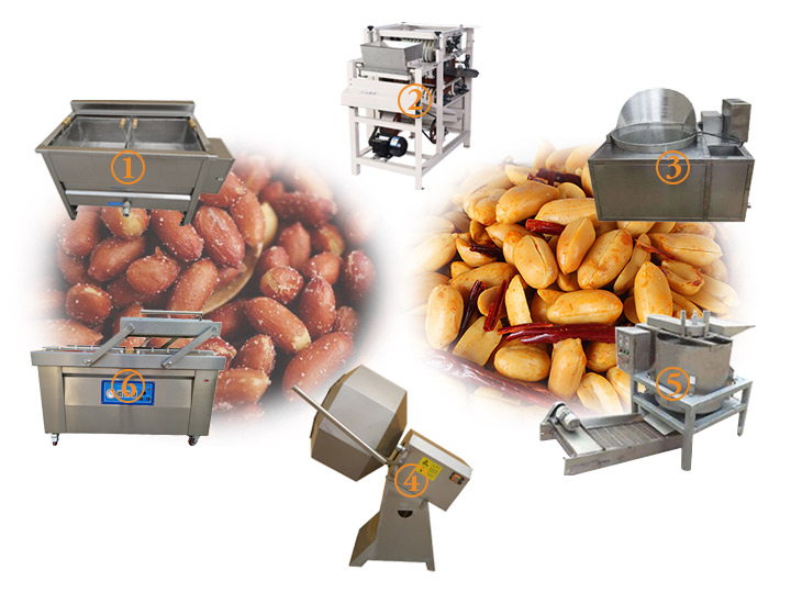 fried peanut production line for sale