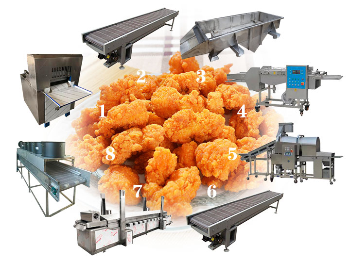 commercial popcorn chicken production line