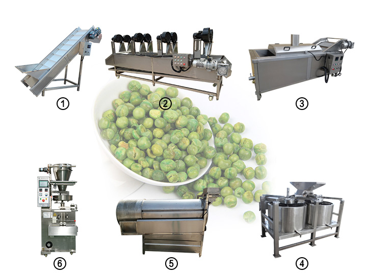 crispy green pea production line