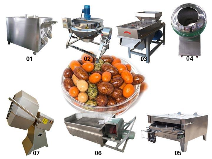 sugar-coated peanut processing line