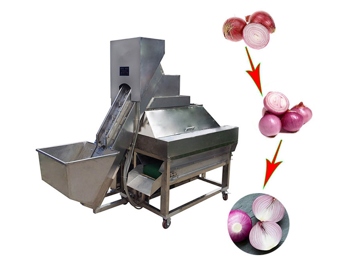 automatic onion peeler and cutter